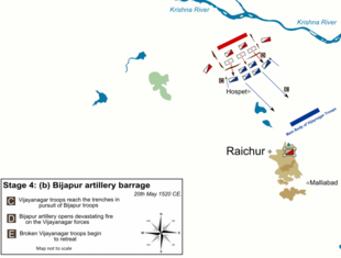 Raichur-stage-4b