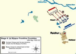 Raichur-stage-4