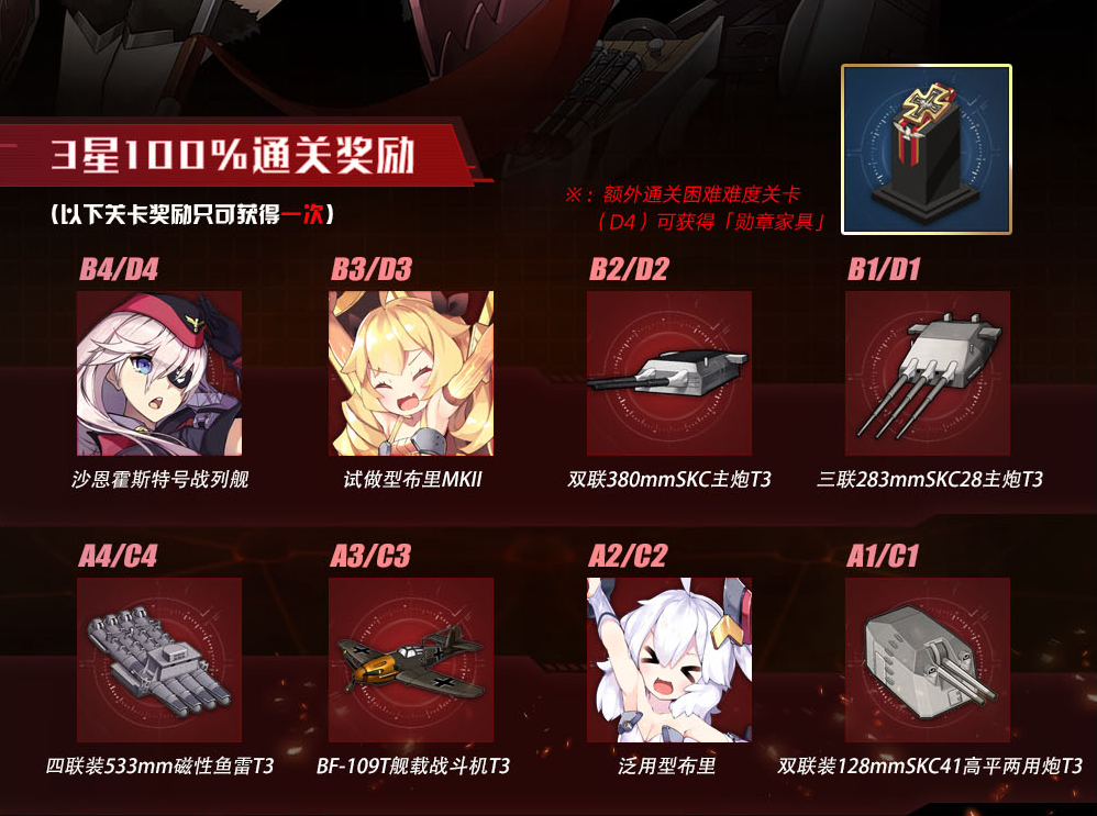 prizes you can redeem the points include kms tirpitz type 93 torpedo prinz eugen skin quint 533 magnetic torpedoes and furniture