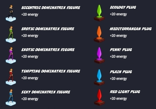 Energy trophies