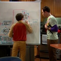 Howard helping Sheldon's flow chart.
