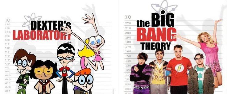 Big Bang Theory - Dexter