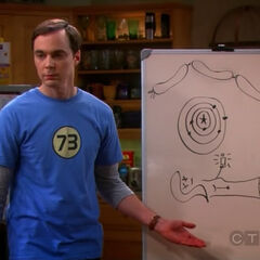 Sheldon's clues for Polish.