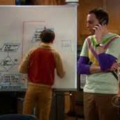 Howard helping Sheldon with his friendship algorithm.