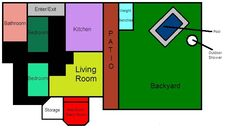 BBUS1 House Layout