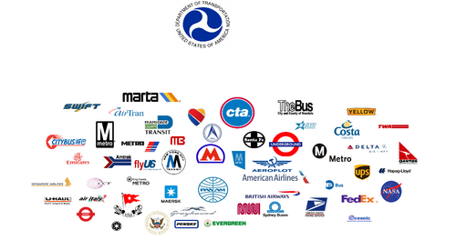 Brands transport