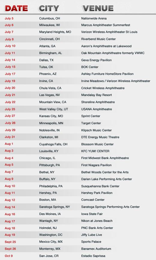 Rush concert dates in Australia