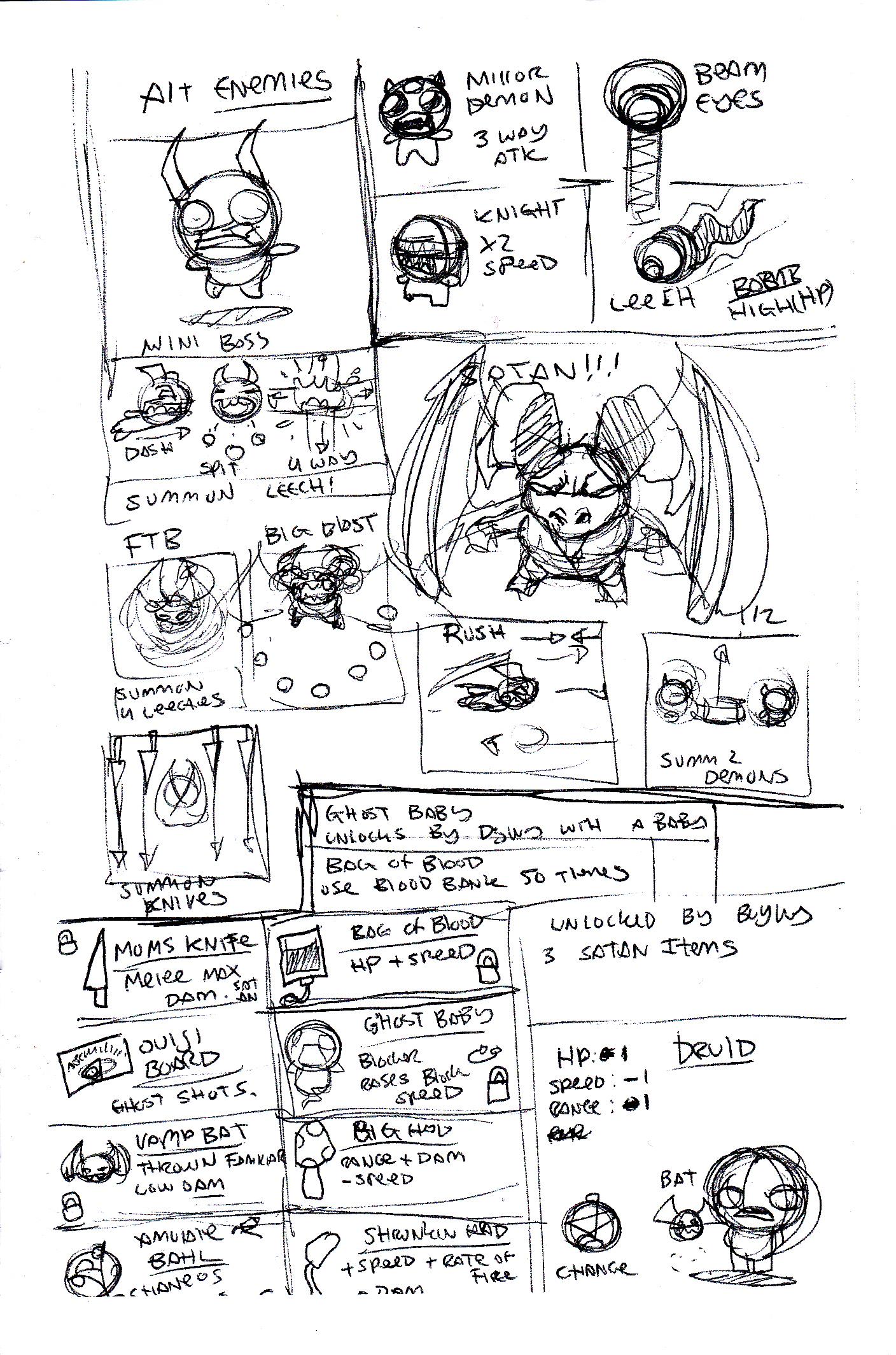 Satan The Binding Of Isaac Wiki Fandom Powered By Wikia