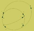 Simple feedback loops.png