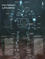 Matoraner Universum
