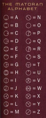 The Matoran Language
