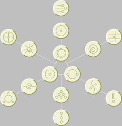Todos los Amuletos