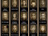 BioShock Wiki Character Tracker