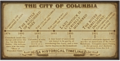 City of Columbia Historical Timeline render.png