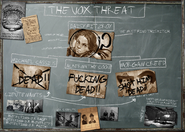Vox Threat Board