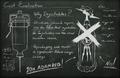 Chalkboard Injectables VS Drinkables.png