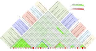 Fig6 Matrix