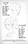 Lufulu and Charla Character Profiles