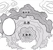 Structure du Royaume de Clover