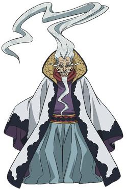 Gifso anime profile