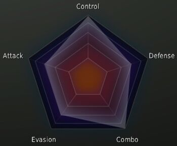 Striker | Black Desert Wiki | FANDOM powered by Wikia