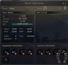 Donkey max level