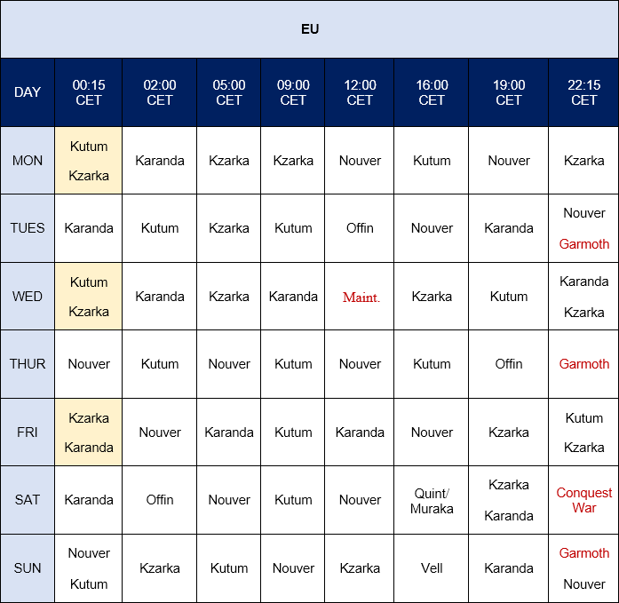 EU world boss timetable