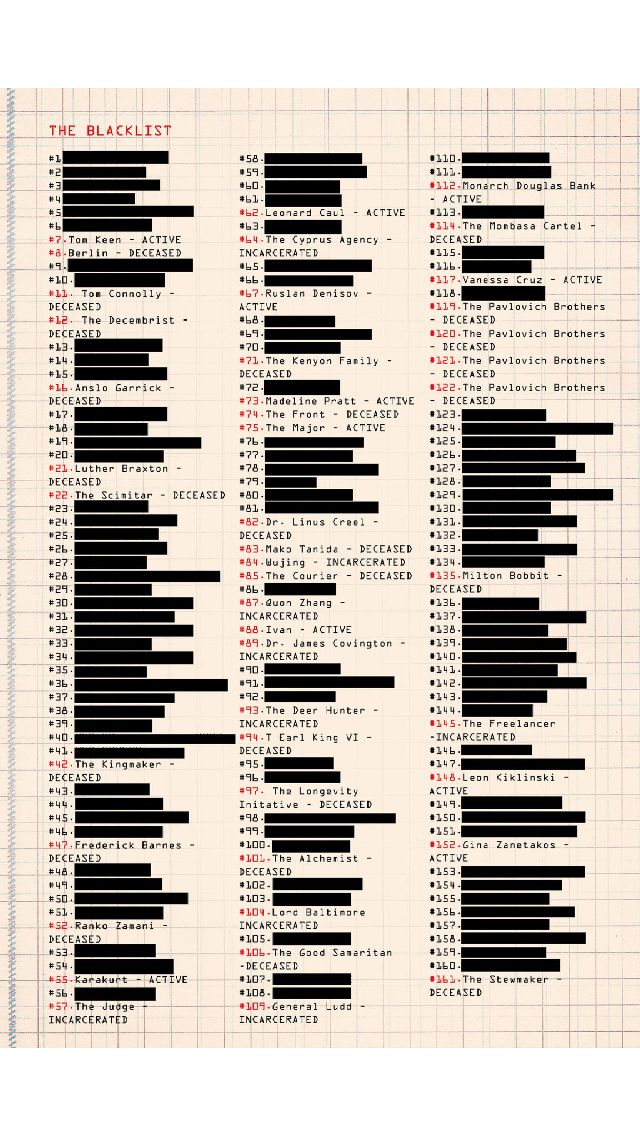 The Blacklist   The Blacklist Wiki   FANDOM powered by Wikia