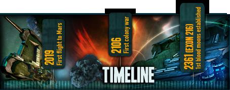 Banner timeline en