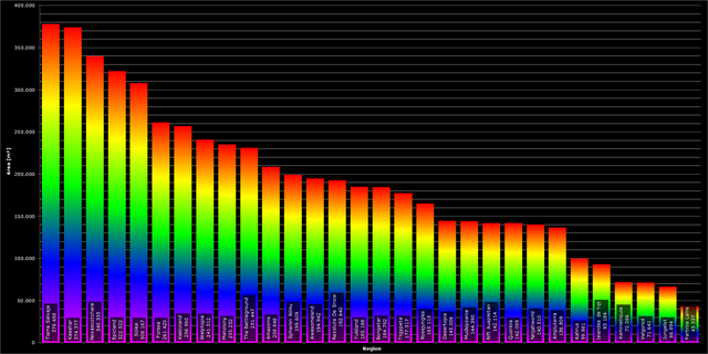 File:Region Sizes 20121209.png