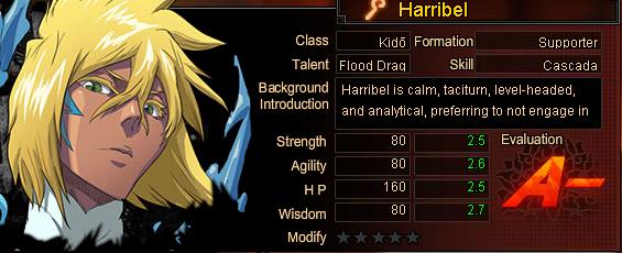 Harribel