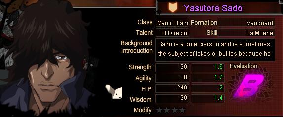 Yasutora Sado