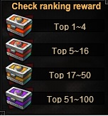 Arena Chests