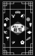 BOBGotei 13 symbols
