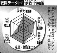 BKBUkitake's Battle Chart