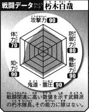 Byakuya BD
