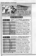 MASKEDKido classifications
