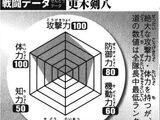 Kenpachi Zaraki/Poderes y Habilidades