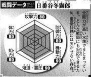 190px-HitsugayaBD