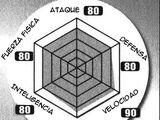 Tōshirō Hitsugaya/Poderes y Habilidades