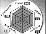 Sōsuke Aizen/Poderes y Habilidades