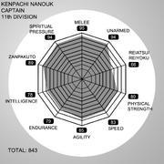BATTLE DATA NANOUK