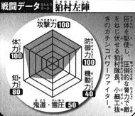 BKBKomamura's Battle Chart