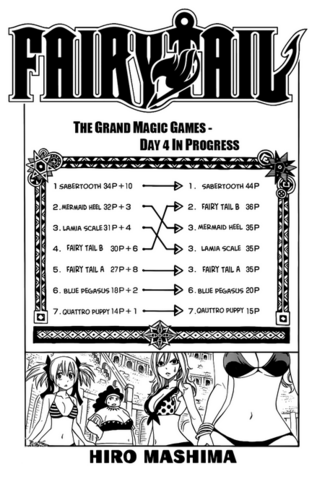 File:Chapter 292 Cover.png