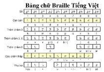 Bang chu Braille tieng Viet