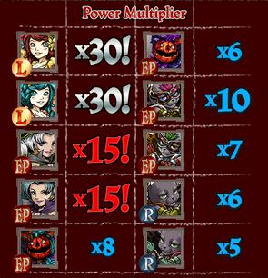 Dark Harvest Elites Multi