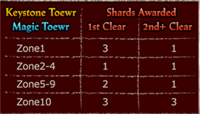 File:Tower 14 Shards.png