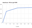 Tutorial:Making an OPE