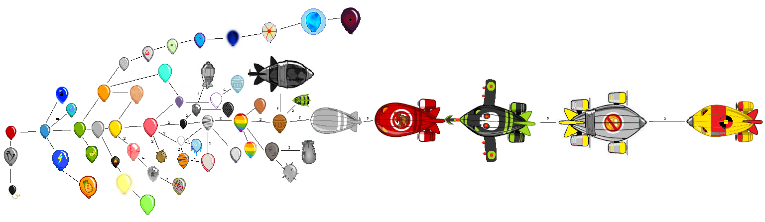Bloons Td 6 Ideas Necroblimp S Conception Bloons