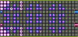 Q2 - Level 13